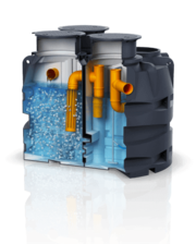 Система автономной канализации WSB CLEAN 10